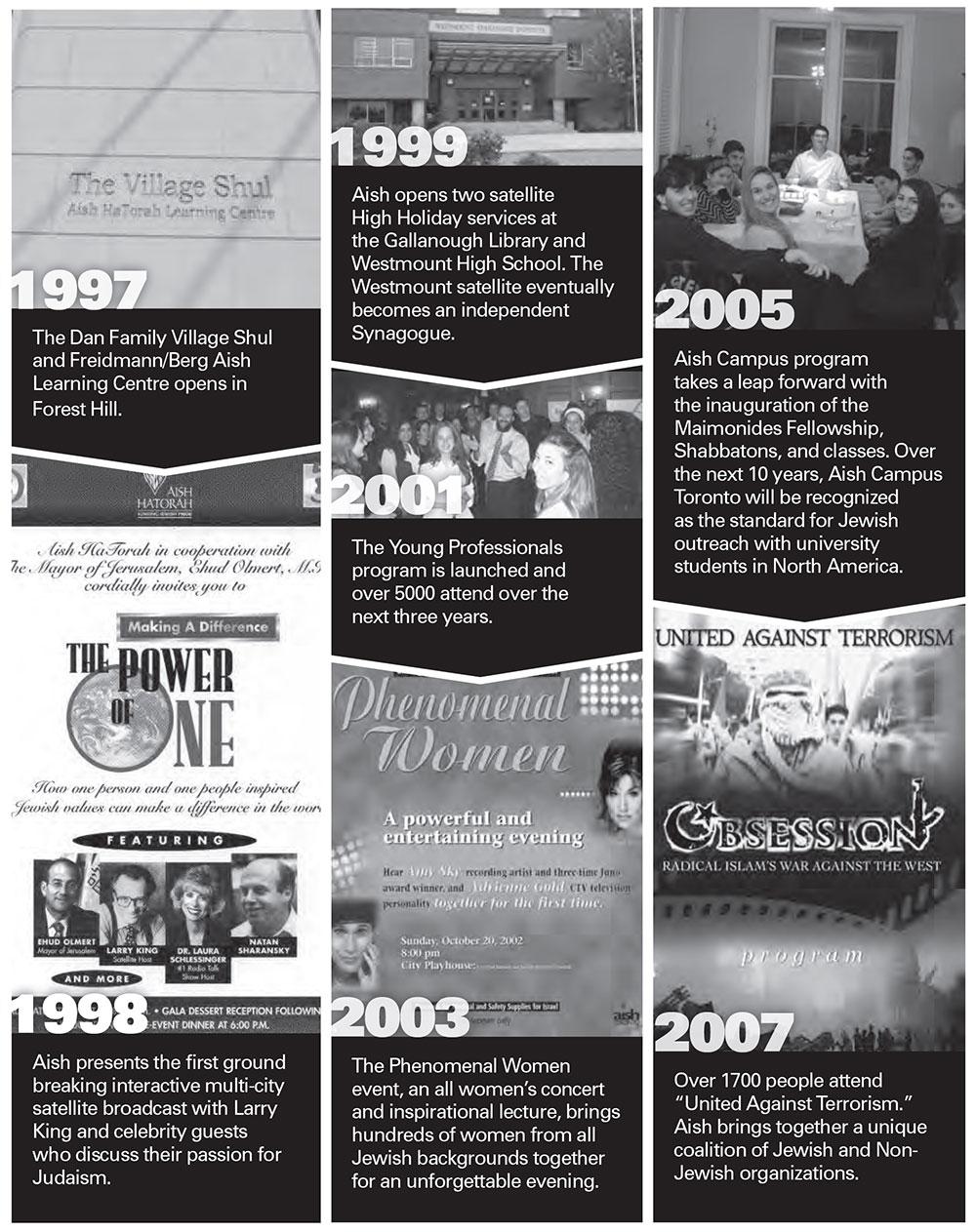 Timeline-2-2.jpg