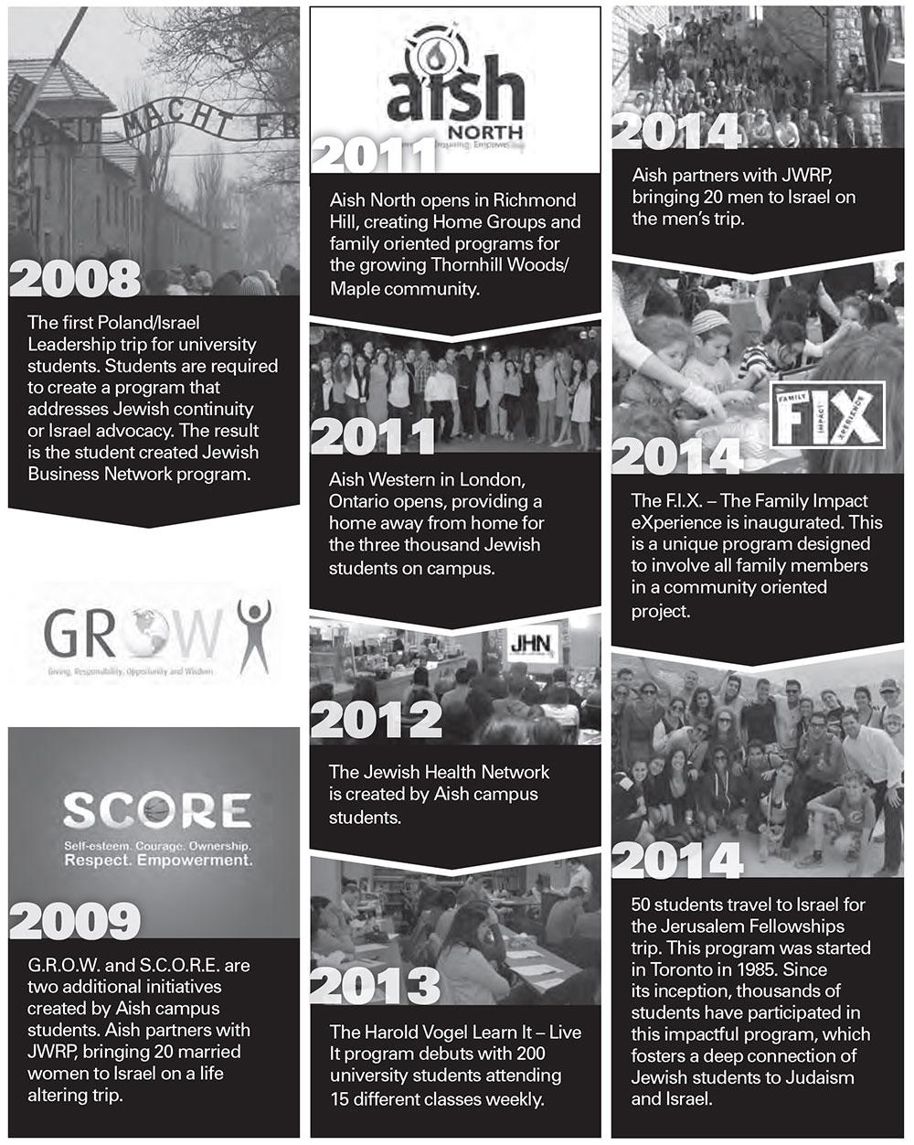 Timeline-3-2.jpg
