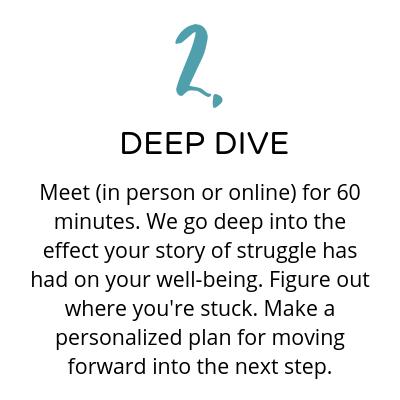 2. Deep Dive.png