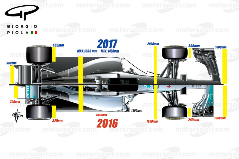 Drawing by  Giorgio Piola for Motorsport.com