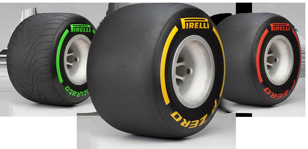 Source: Pirelli