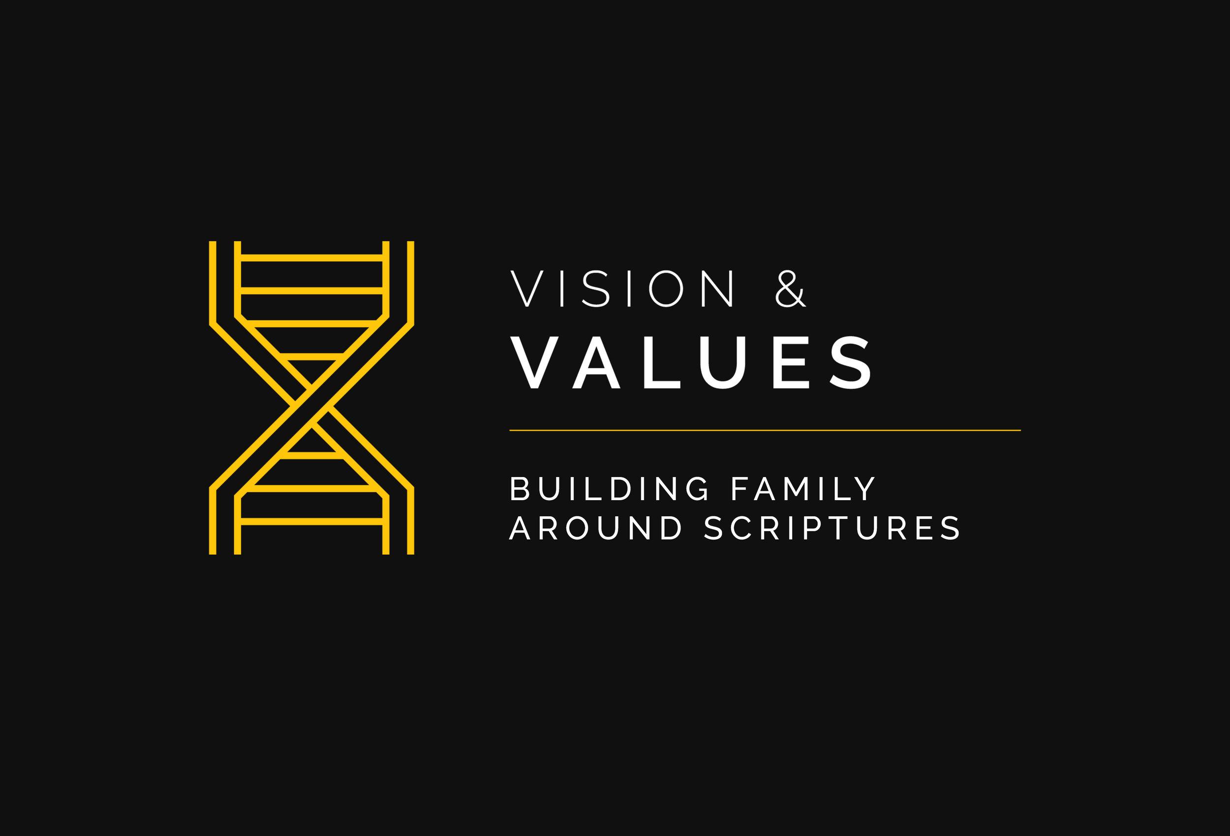 VisionValues-BuildingFamilyAroundScripture.jpg