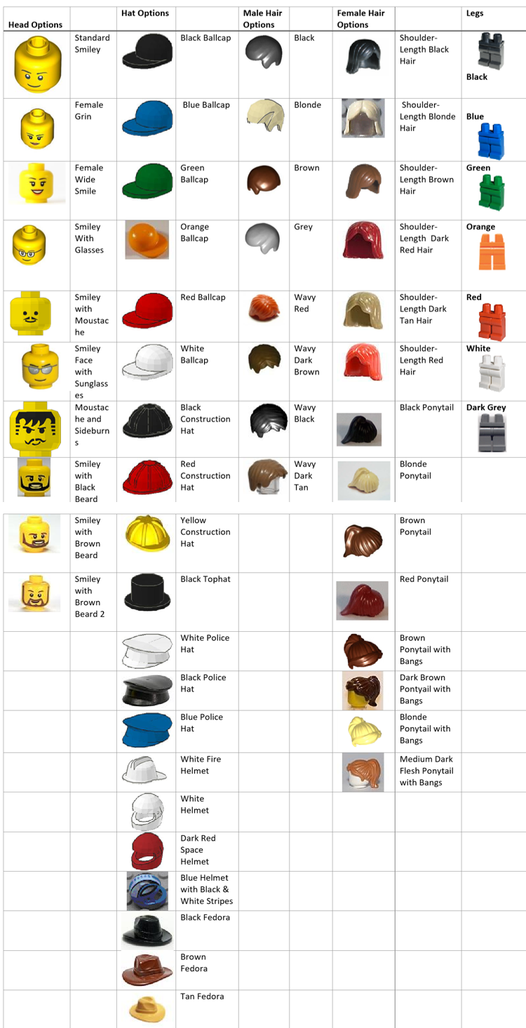 Minifig Parts.png