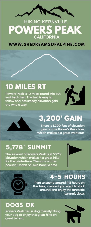 powers-peak-kernville-infographic