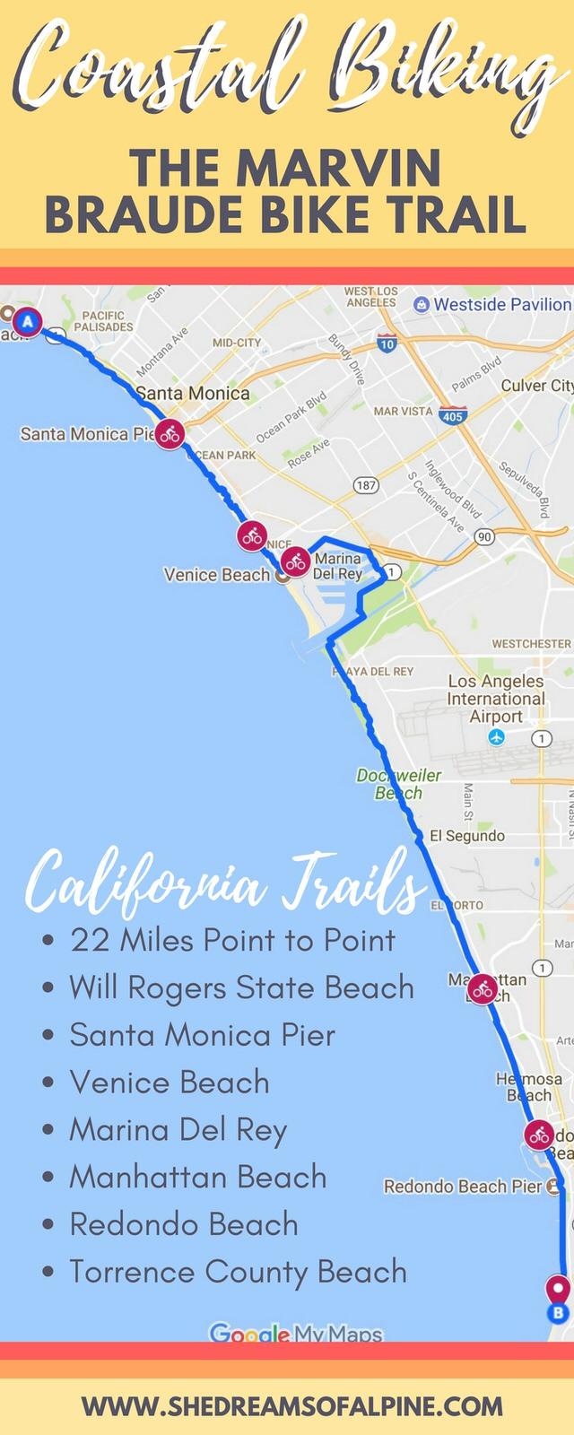 California Coastal Bike Riding - The Marvin Braude Bike Trail