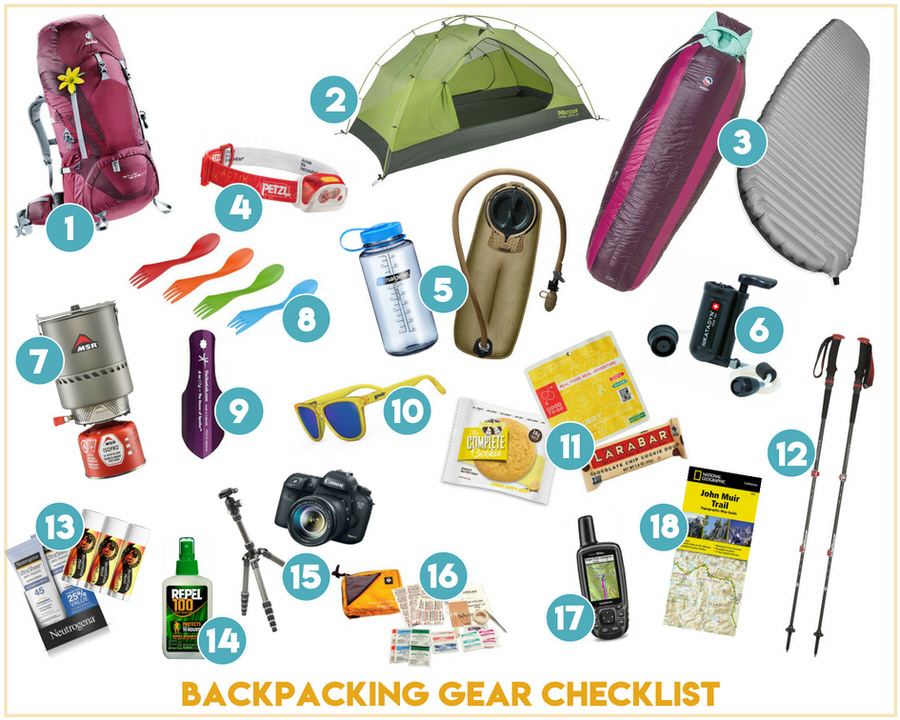 Essential backpacking gear.