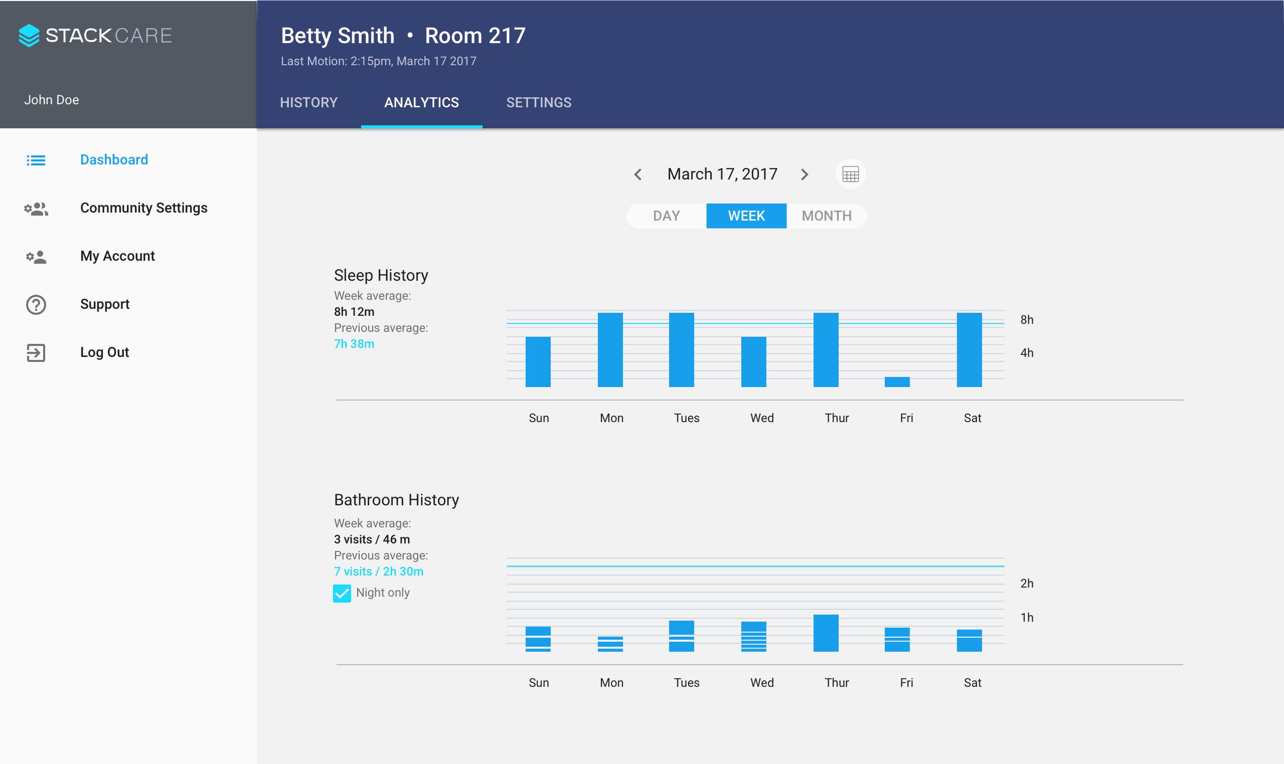 Resident Analytics Copy 2.jpg