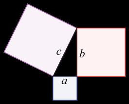 Pythagorean theorm.png
