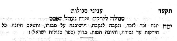 אברהם יצחק שפרלינג  טעמי המנהגים , ירושלים הוצאת אשכול 1957