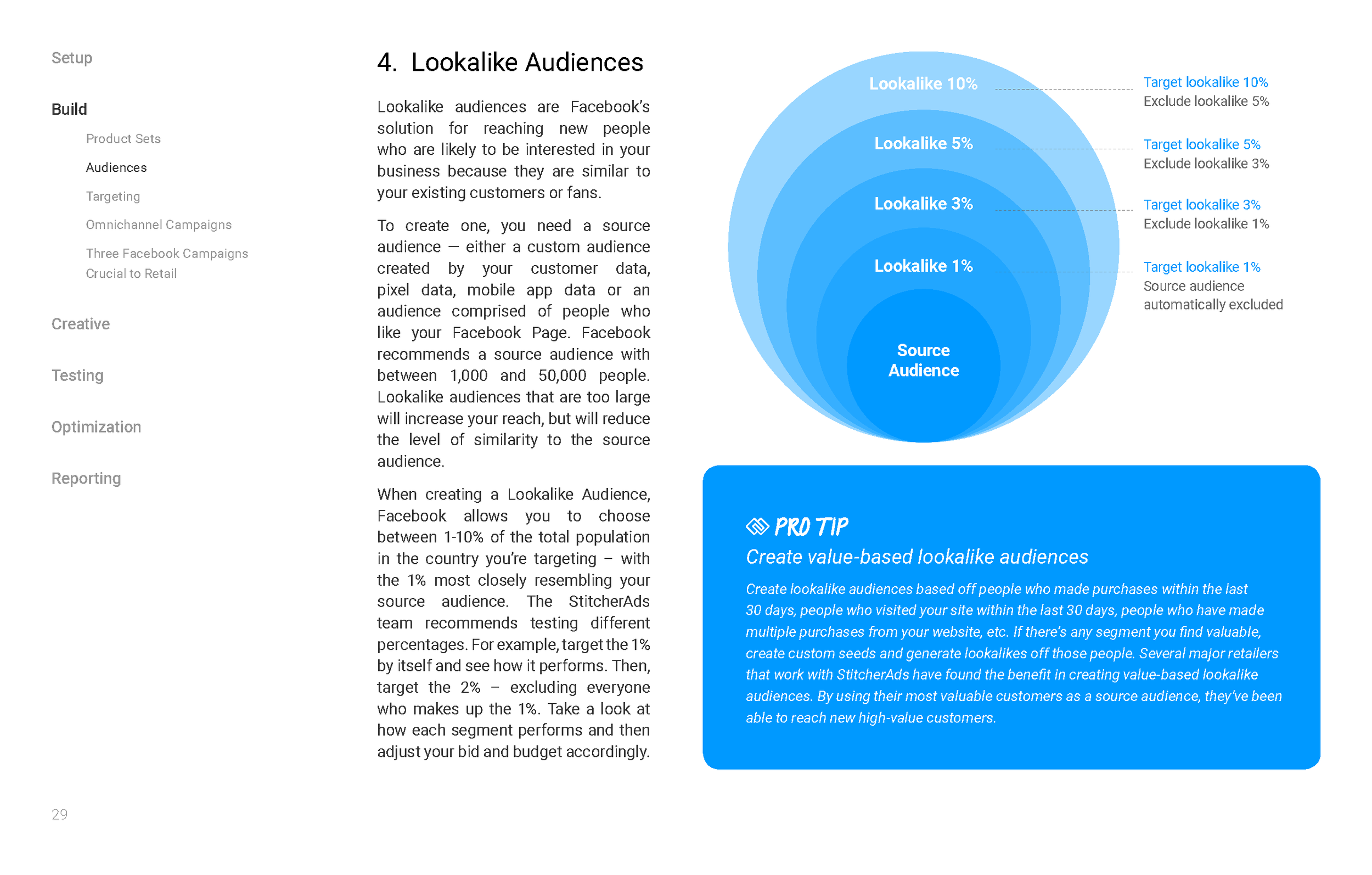 retail playbook _Page_029.png