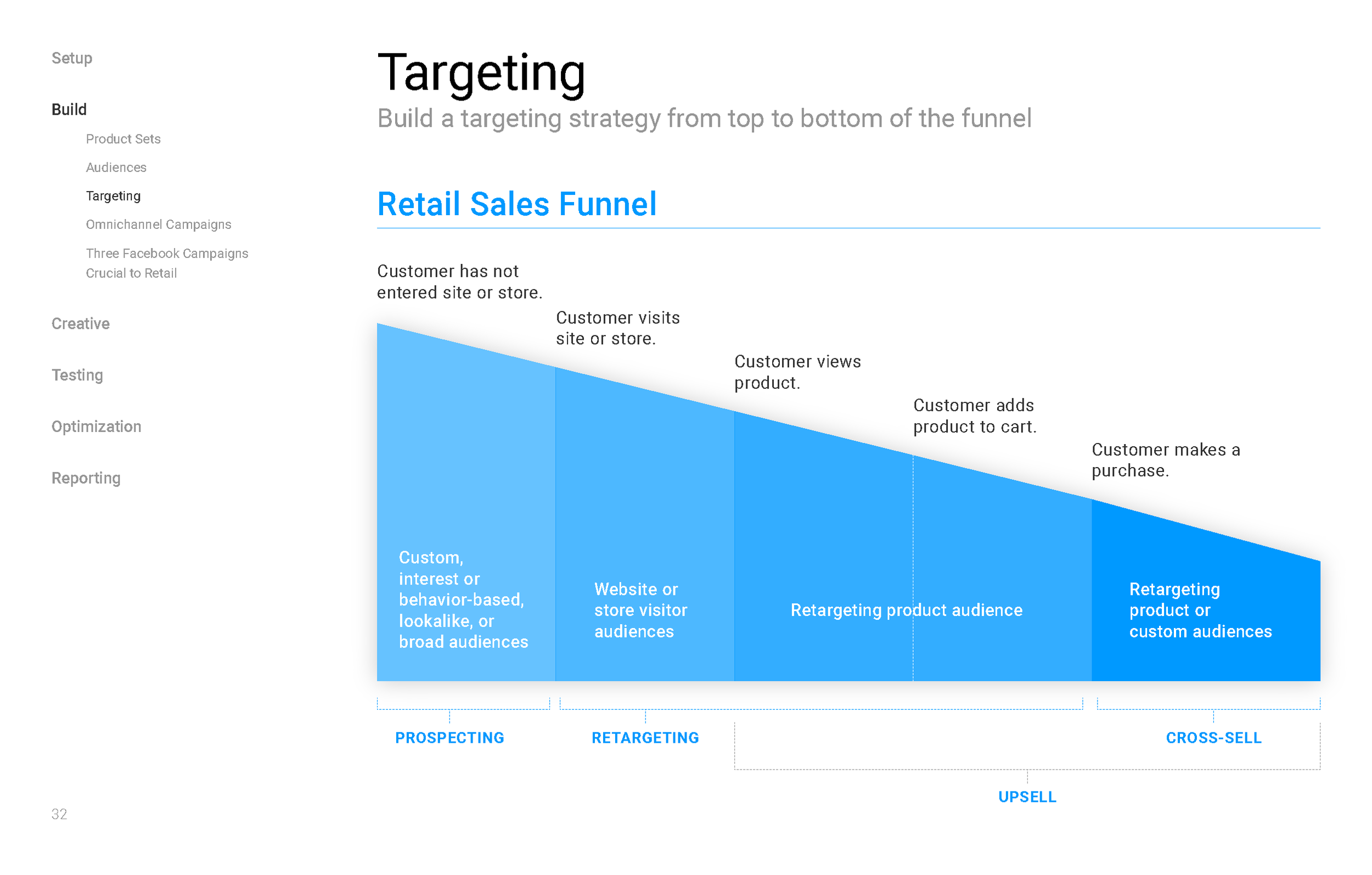 retail playbook _Page_032.png