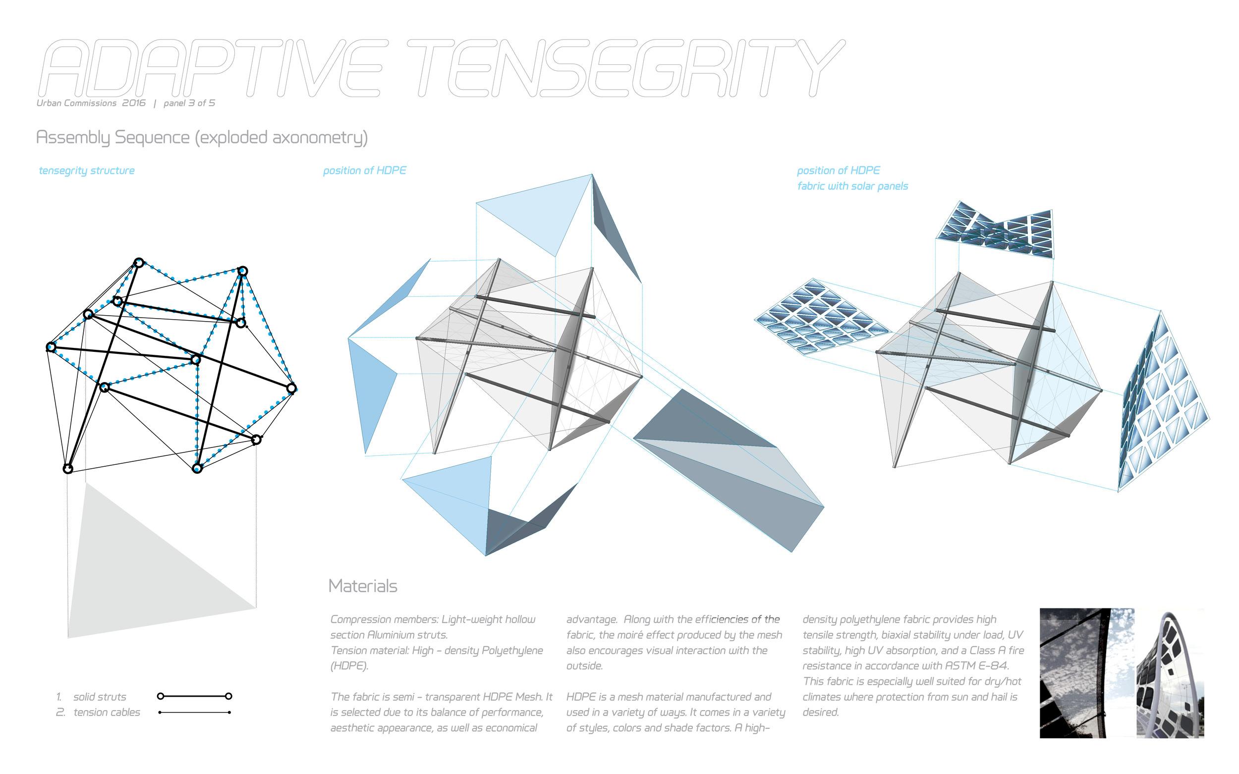 adaptive tensegrity panel 3.jpg