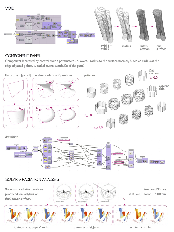 adaptive skins -7.jpg