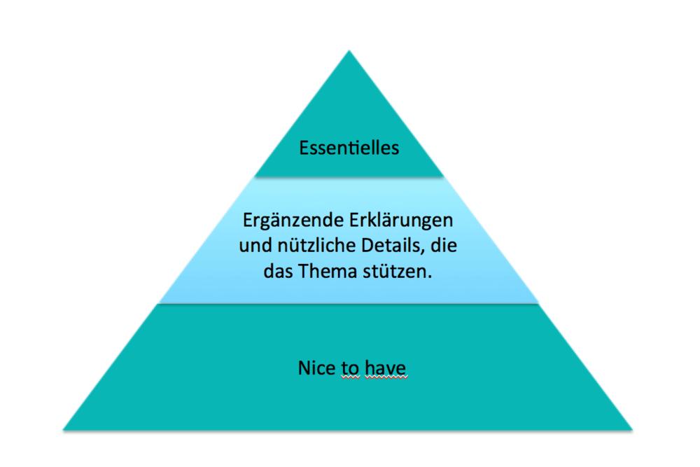 Abb. 2 - Textpyramide