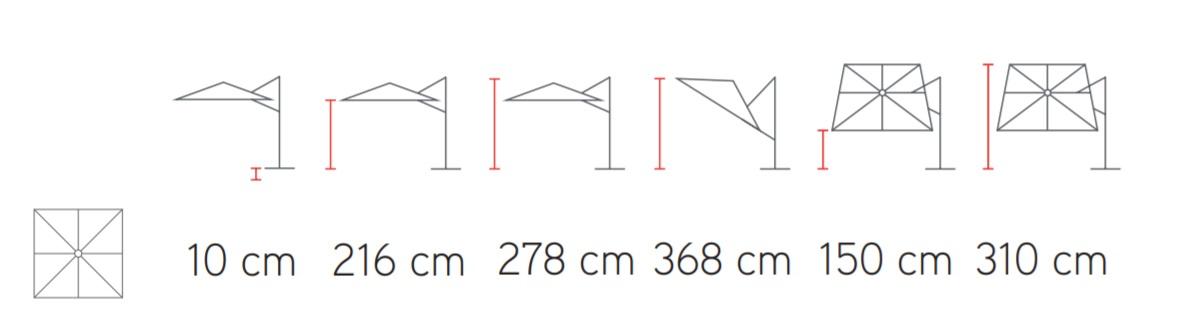 mauritius data.jpg