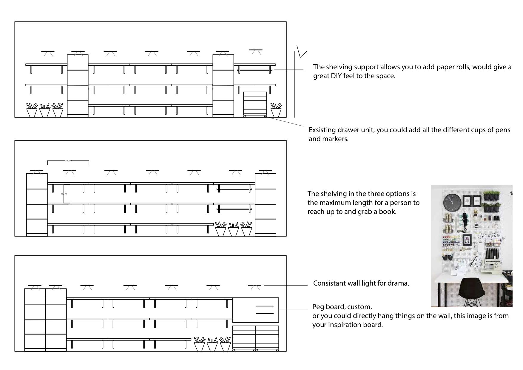 Organizing the Back Wall : options .jpg