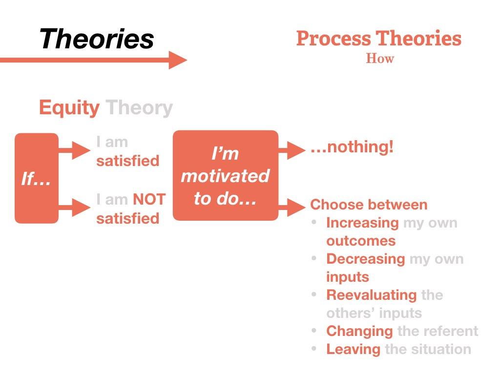 Motivation Discussion Starter (UL Prj).019.jpeg