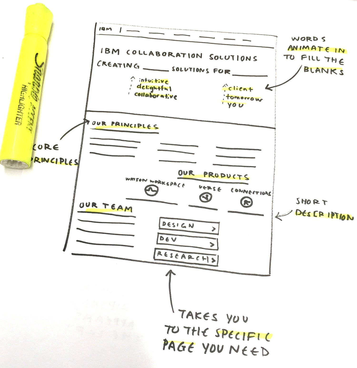 Design Guide Sketch.jpeg