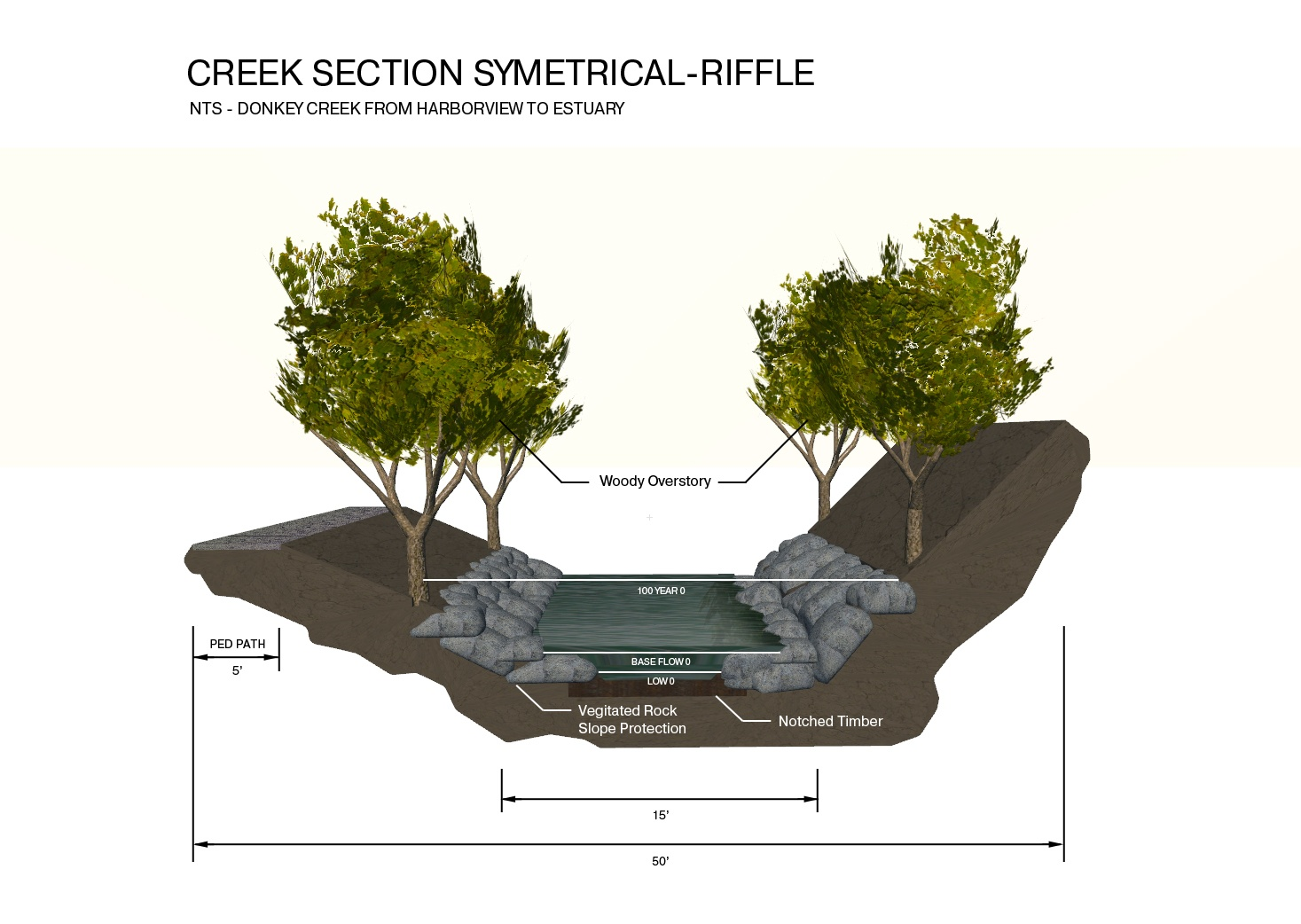 City of Gig Harbor_Donkey Creek Project_Proposal Graphic.jpg