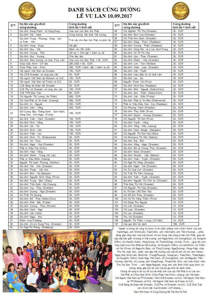 Danh sach cung duong Le Vu Lan 2017 (10.09.17).png