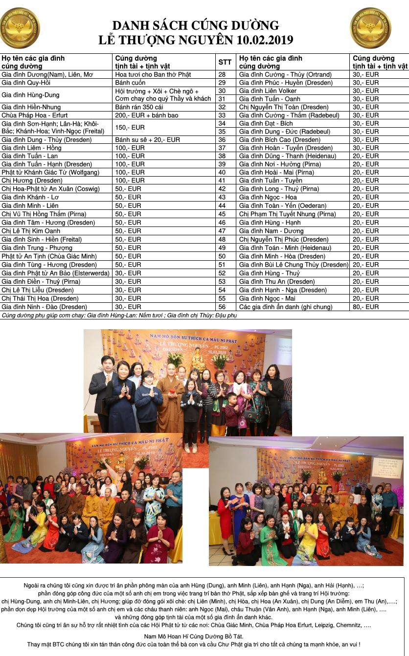 Danh sach cung duong Le Thuong Nguyen 100219.jpg