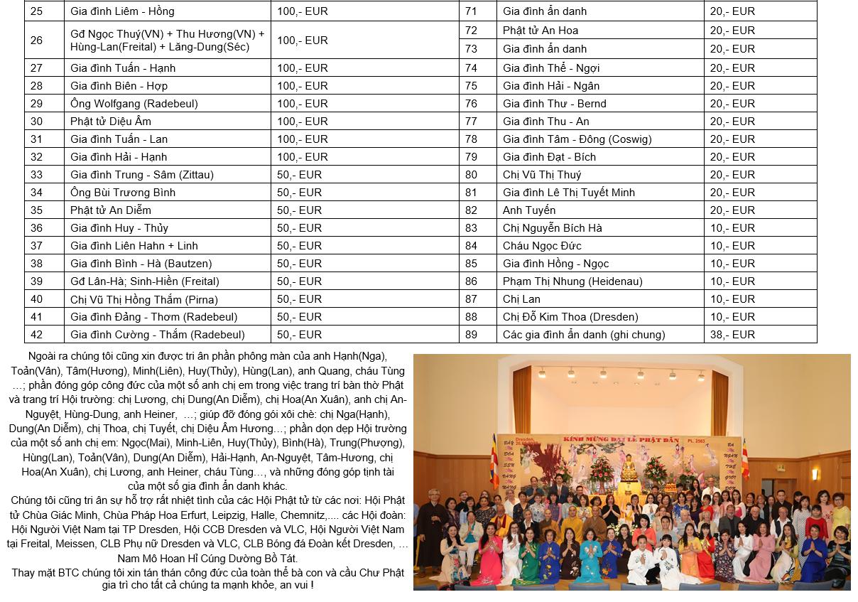 Danh sach cung duong Le Phat Dan 260519 H2.png
