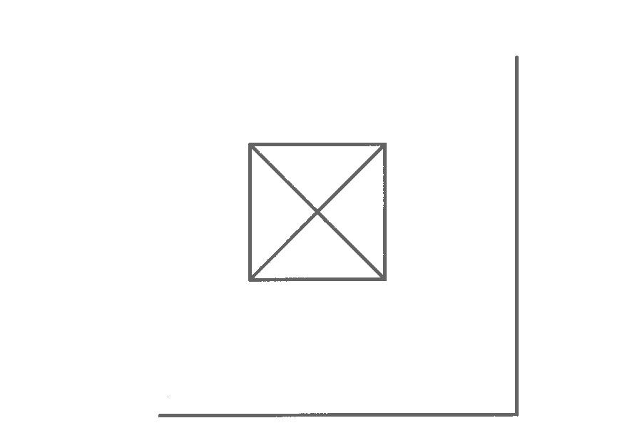 9 vedic square.jpg