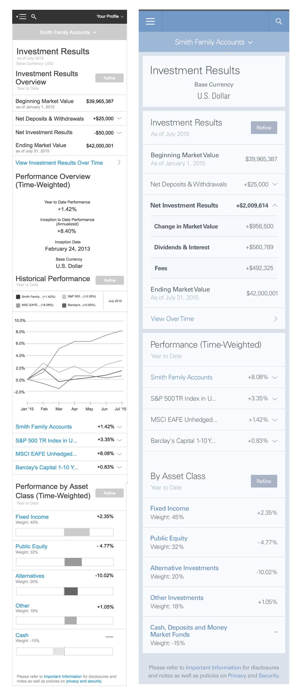 Mobile wireframe and color composite of Performance landing page