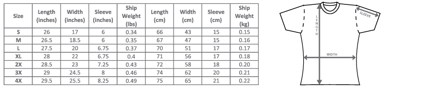 DM-WTS-sizing.png