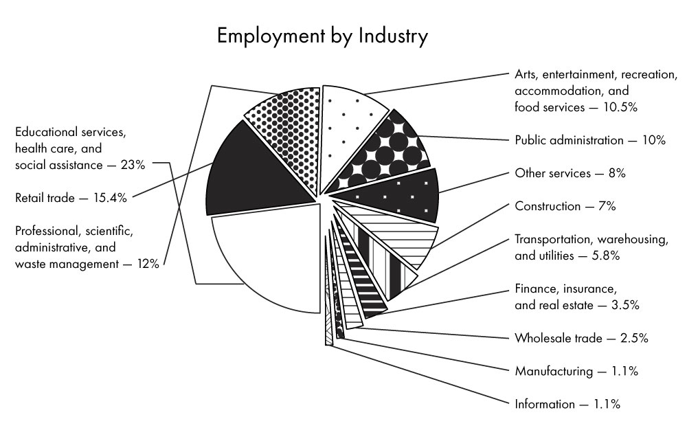 EmploymentType.jpg