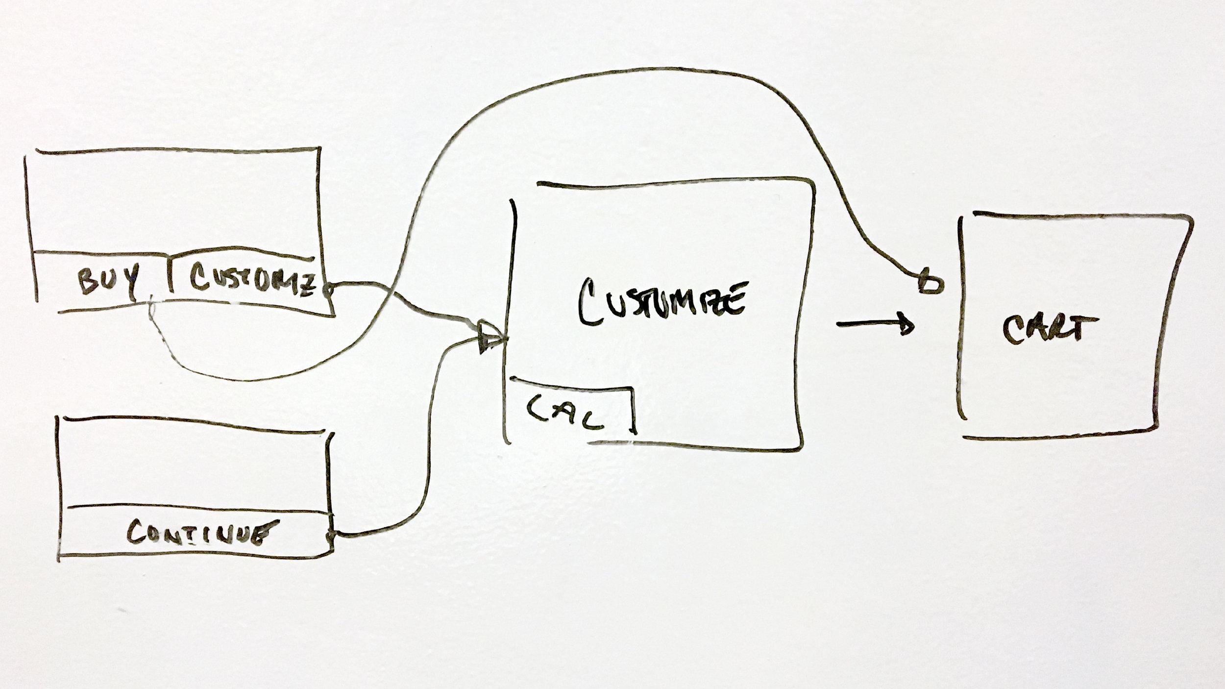 whiteboard flow 02.jpg