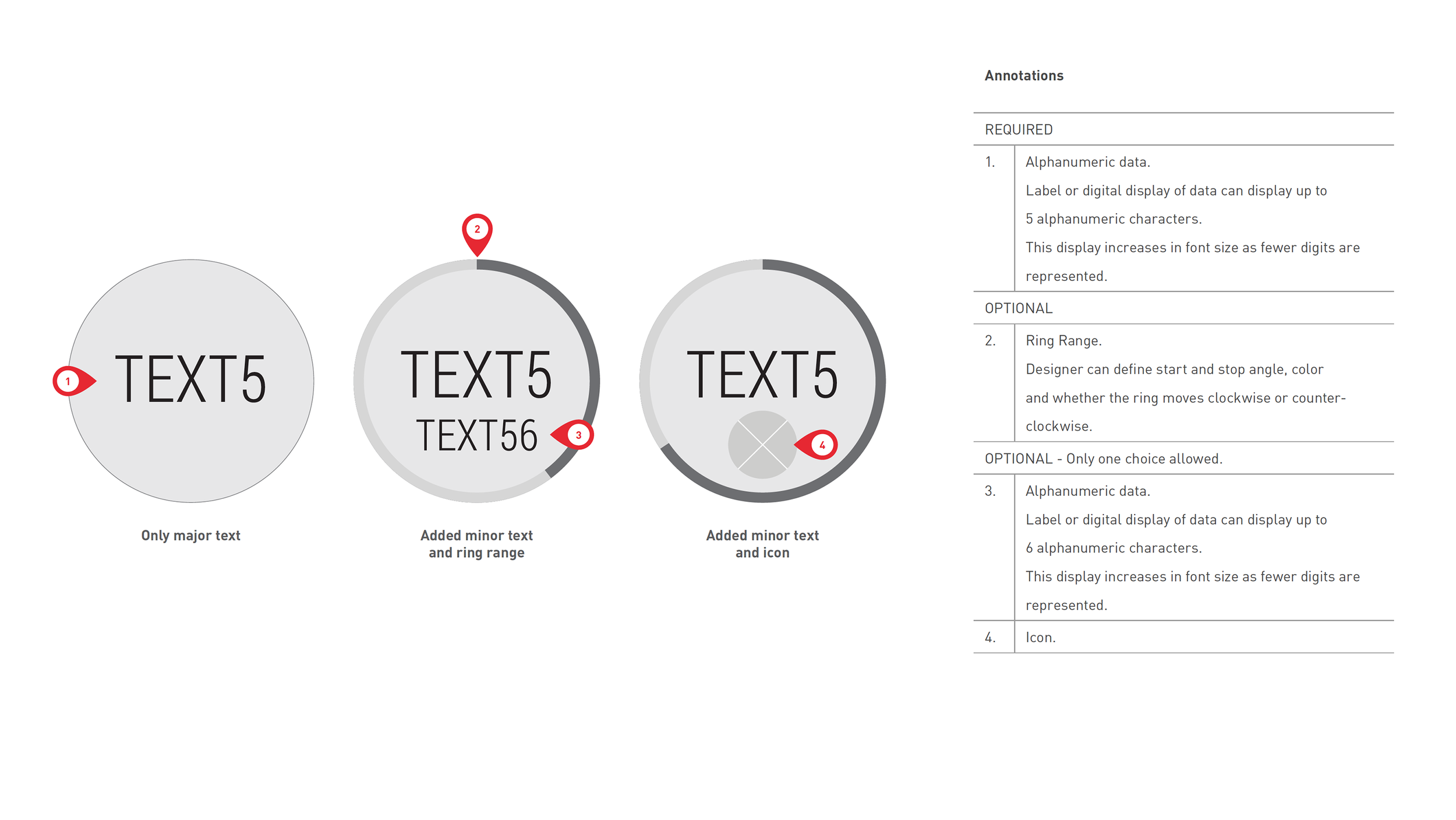 Text counter annotations