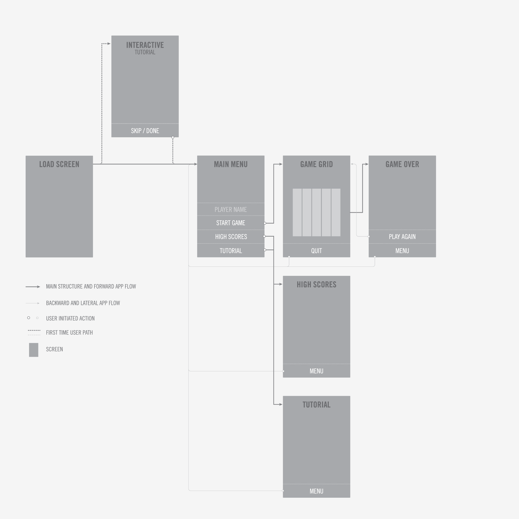 Formalizing an app map