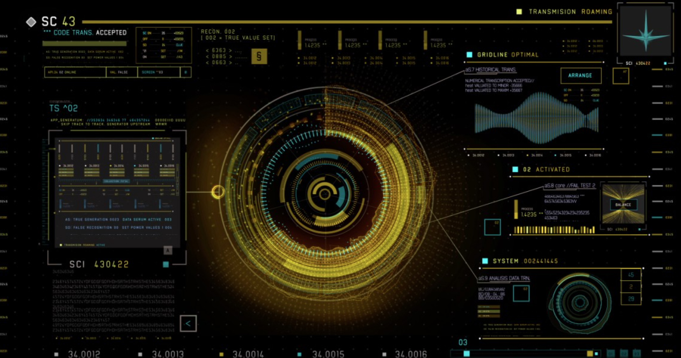 Guardians of the Galaxy Screens by Territory for Marvel