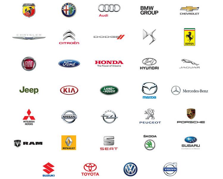Apple CarPlay partners ( Source )