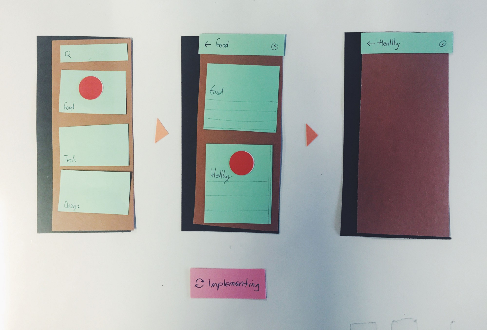 Prototyping our new discovery experience with paper