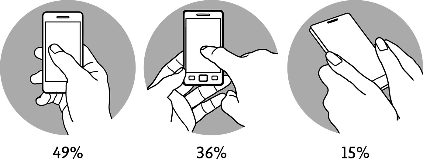 Smartphone use is defined by three basic handholds, and we often shift among them.