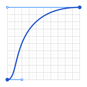 animation curve used when moving out of the way