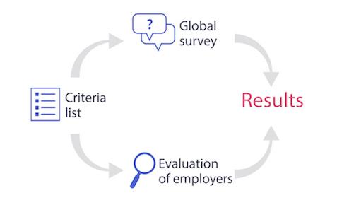Talent Communication Report methodology website.jpeg
