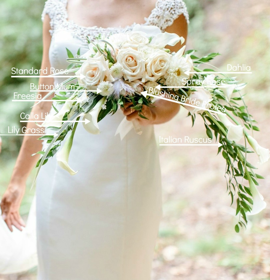 mary.ithay bouquet labels.jpg