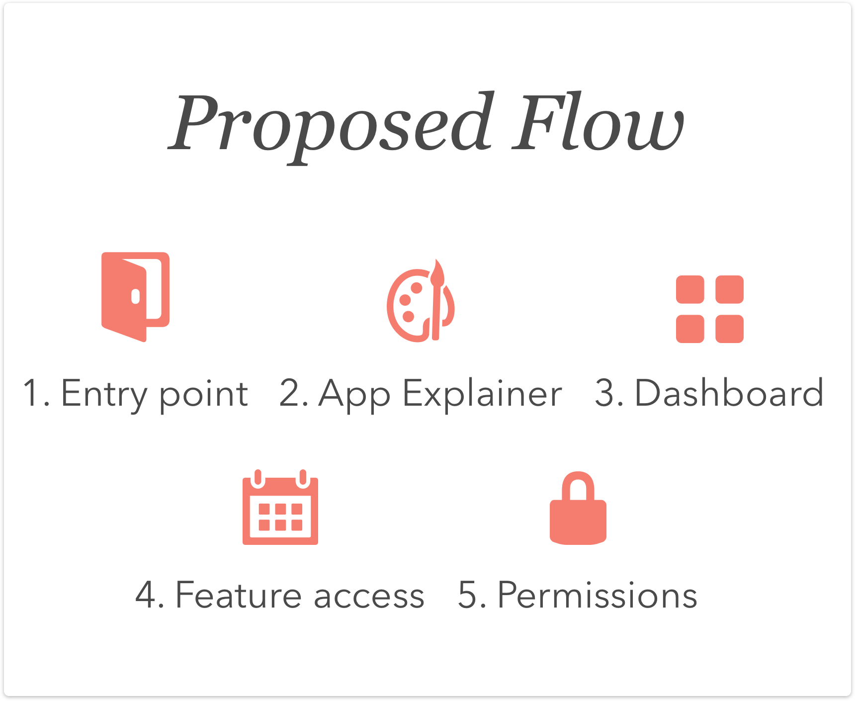 proposed flow.png