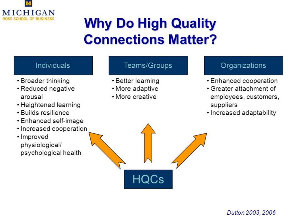Benefits to HQCs.png