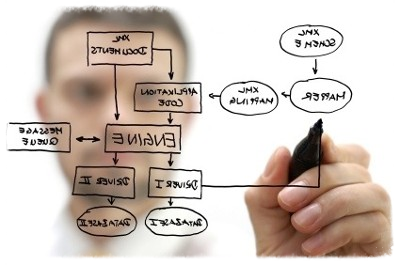 system_integration.jpg