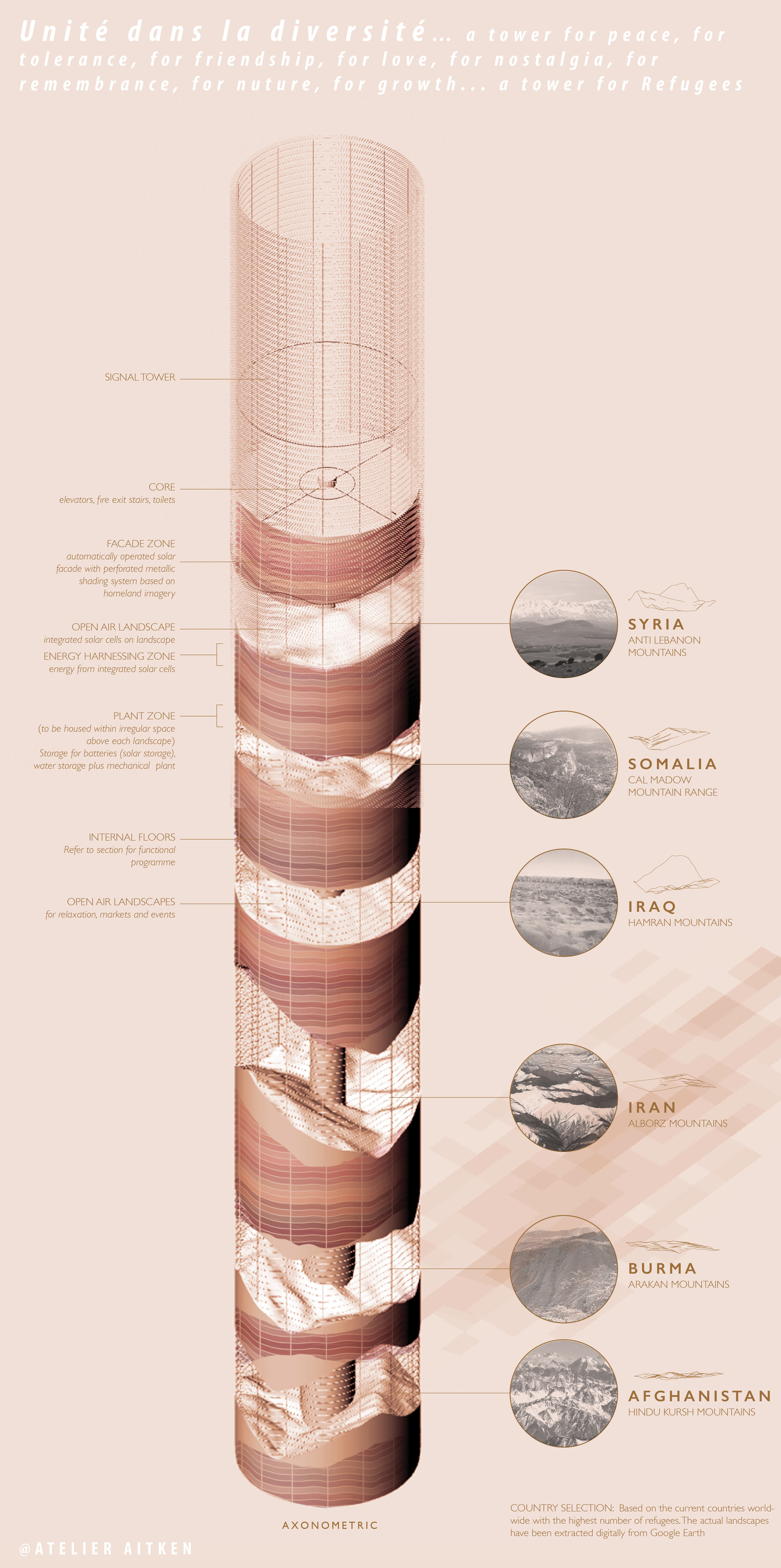 atelier aitken tower for refugees axo diagram