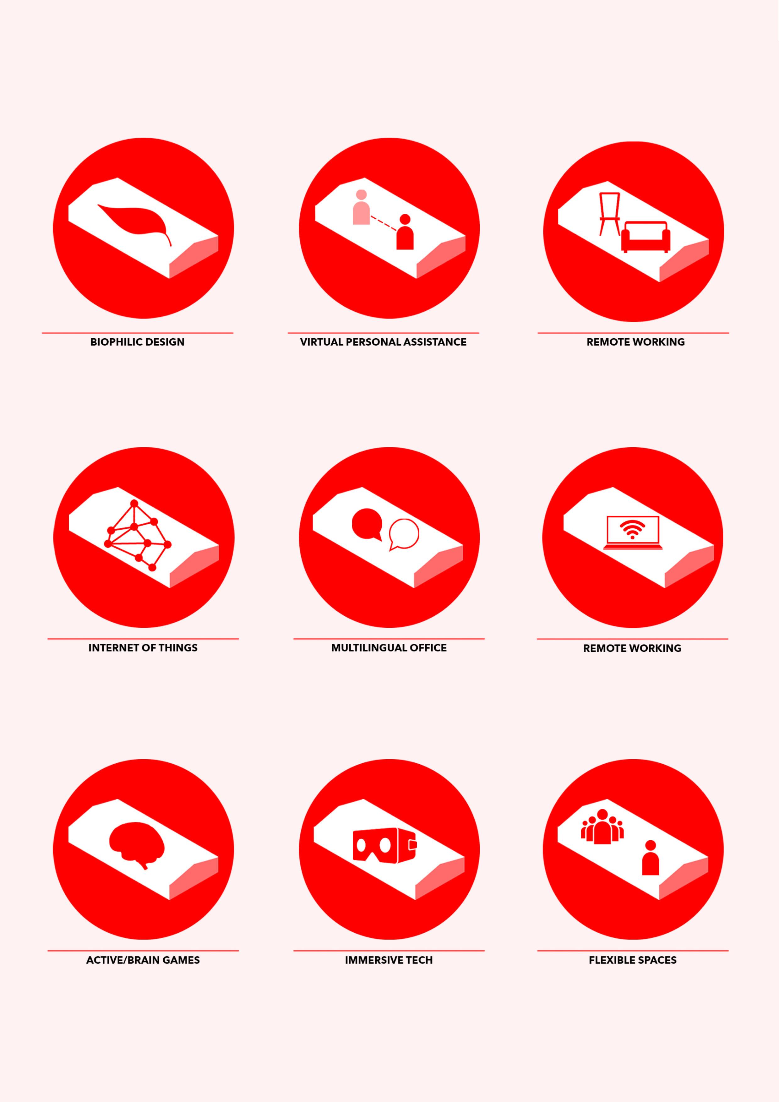 Atelier Aitken Modern Workplace design strategies.jpg