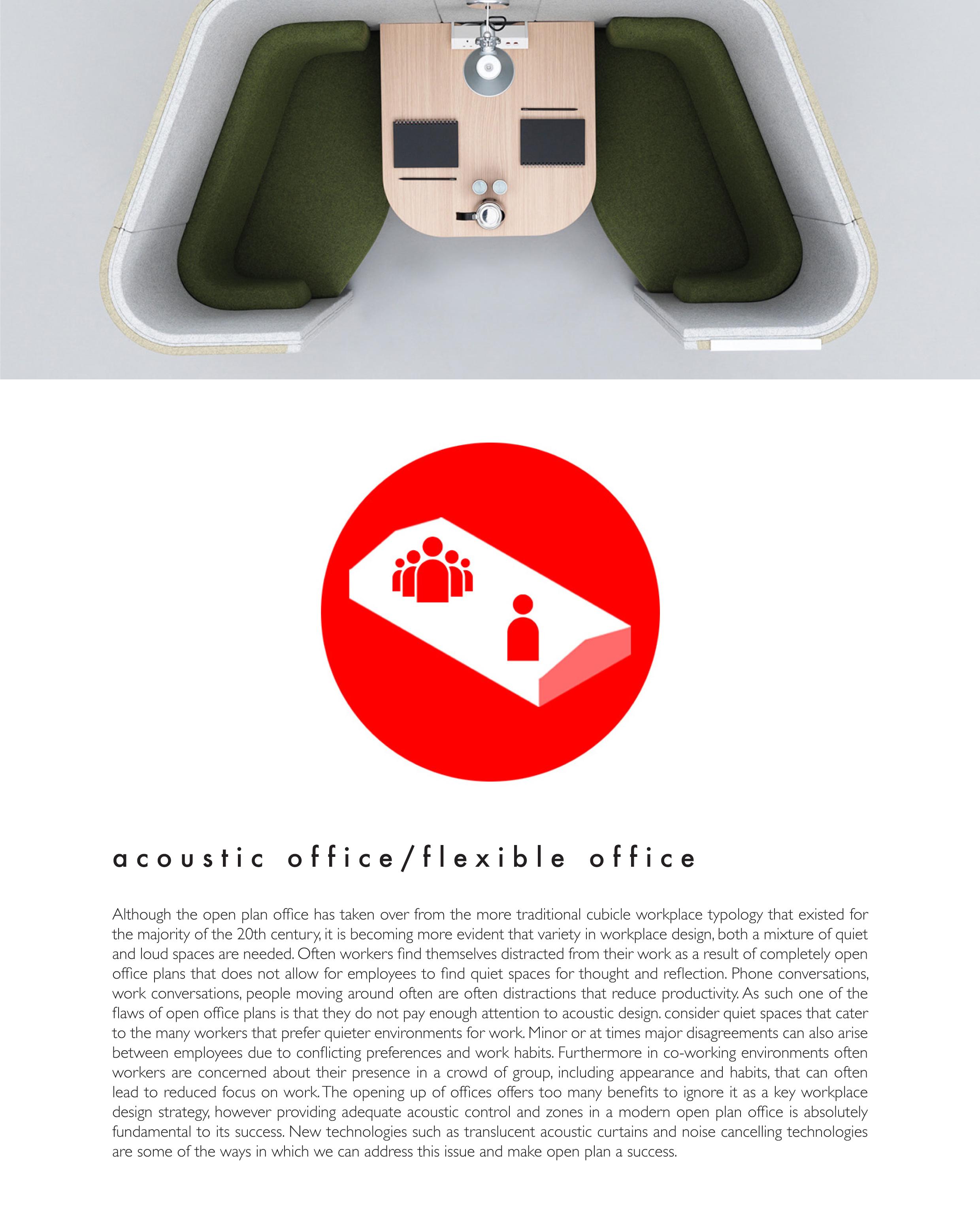 Atelier Aitken Workplace design 7 flexible workspace!.jpg