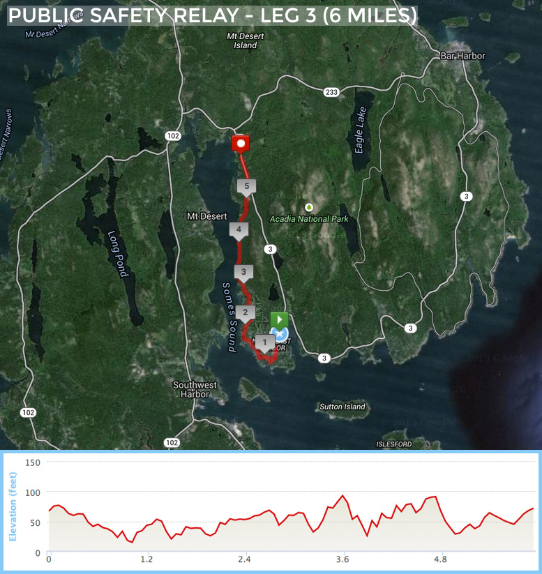 PSR Leg 3 - Click    HERE    to view on MapMyRun