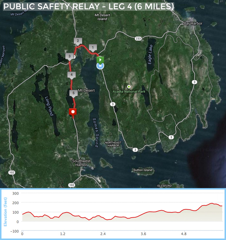 PSR Leg 4 - Click    HERE    to view on MapMyRun