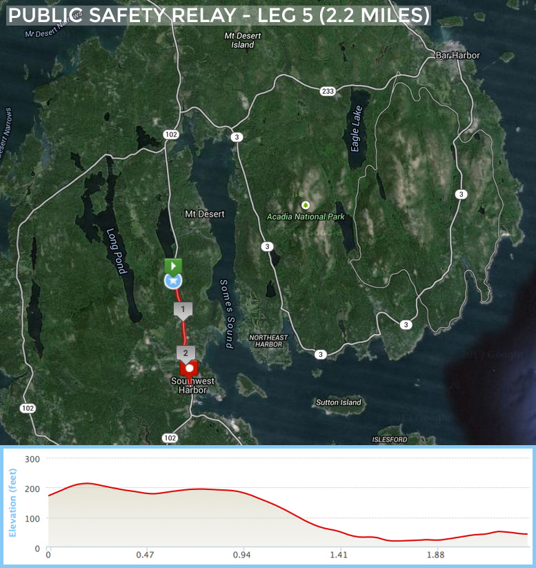 PSR Leg 5 - Click    HERE    to view on MapMyRun