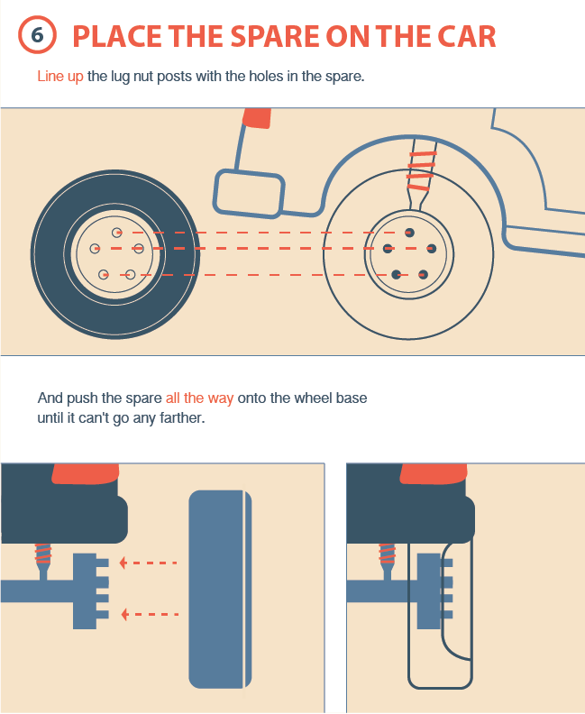 how to change a tire - backup1-07.png